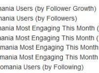 ranked_google_plus