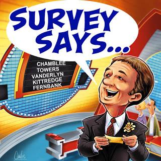 survey_says_blogDCSS